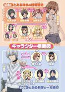 Toaru Kagaku no Railgun with Toaru Kagaku no Accelerator Comic Anthology Dear Character Interrelation Table