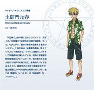 Diseño de Motoharu Anime Index