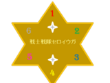 Soshi Sentai Ceroyuhger