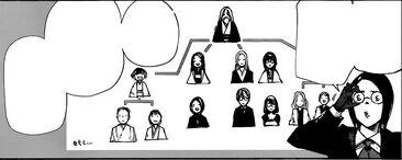 Furuta explica la organizacion de su familia