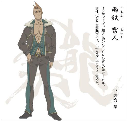 File:Raito Umon.jpg