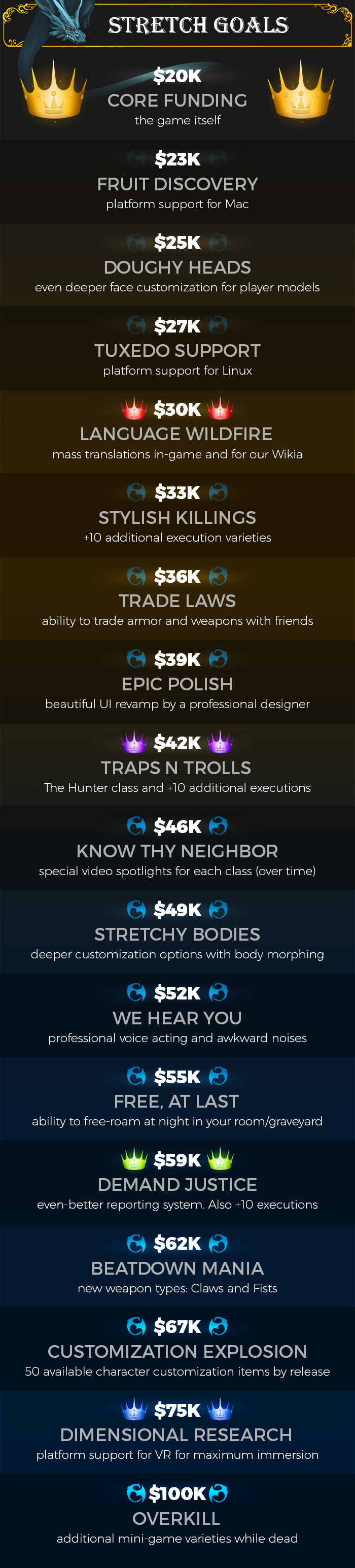 Stretch Goals List-0