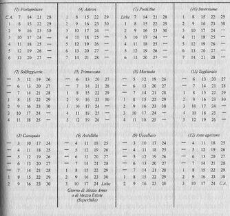 Calendario Contea