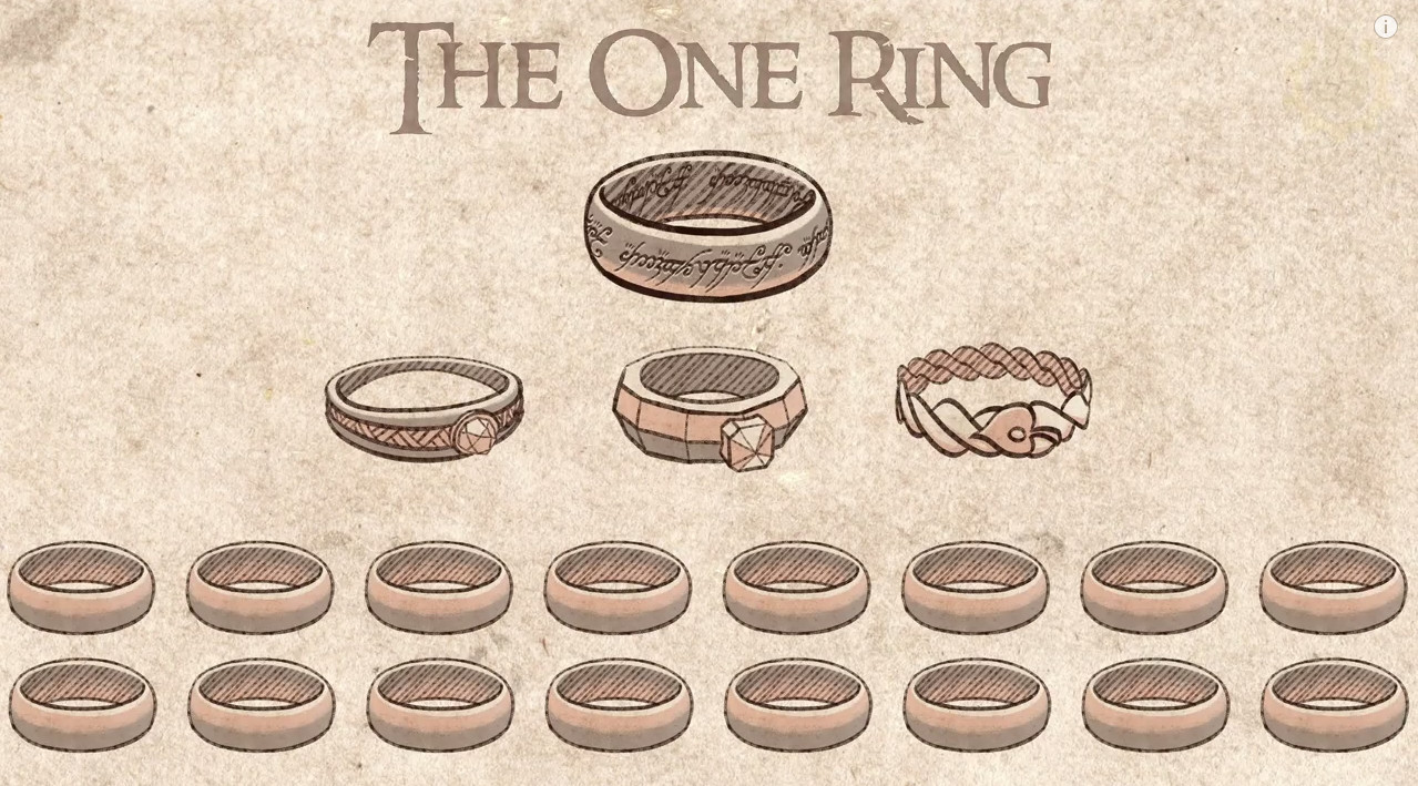 Anelli Del Potere Tolkienpedia Fandom