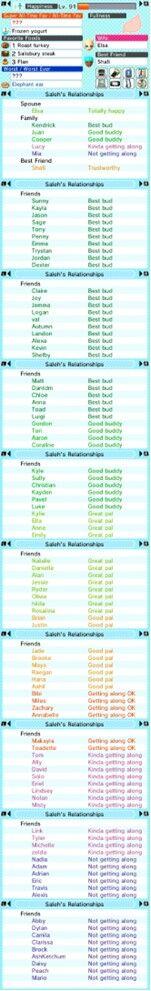 RelationshipChart54