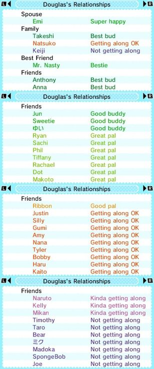 Relationships chart NA version