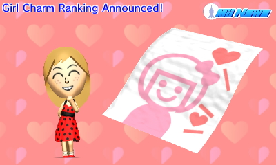 Mii News Girl RC Introduced TS