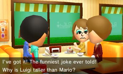 Luigi taller than Mario