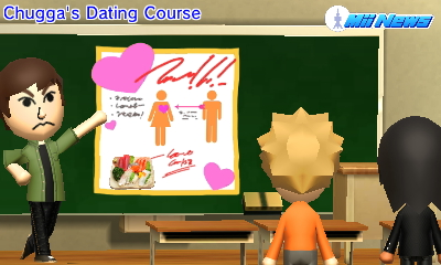 Mii's Dating Course