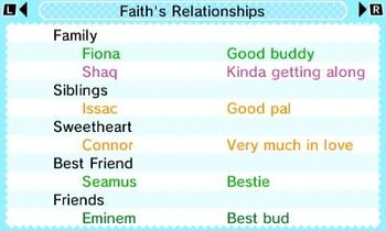 friends dating chart
