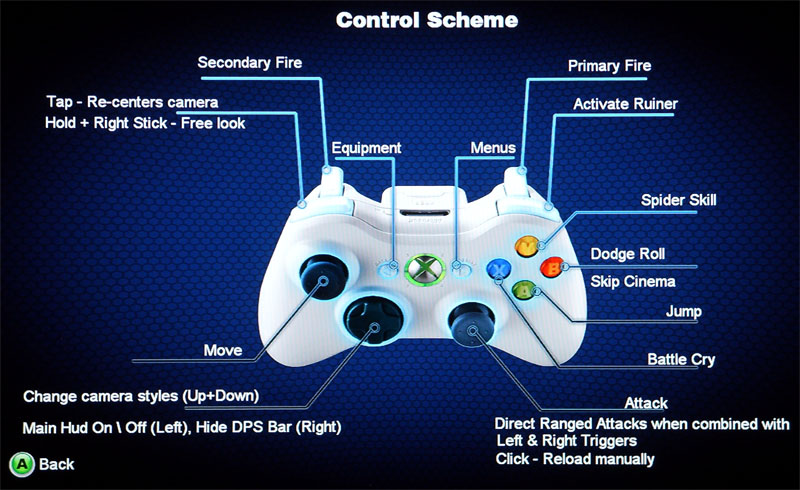 TH Game Controls