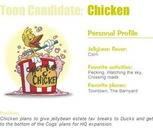 Nominee chicken
