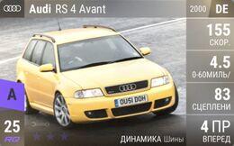 Audi RS 4 Avant (2000)