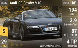 Audi R8 Spyder V10 (2013)