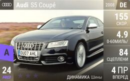 Audi S5 Coupe (2008)