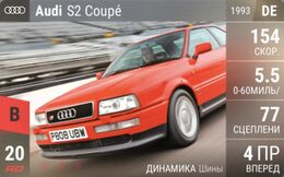 Audi S2 Coupe (1993)