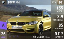 BMW M4 (2016)