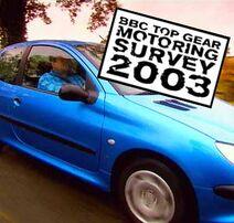 TG Survey 2003
