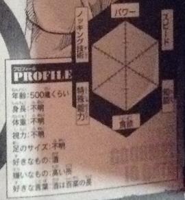 Datos de poder de Jirou