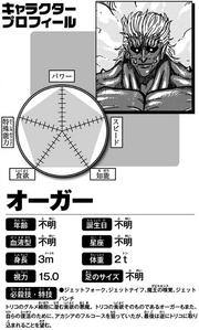 Ogre's Profile