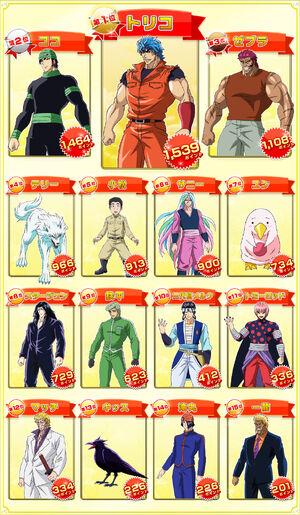 Ankieta Popularności (anime)