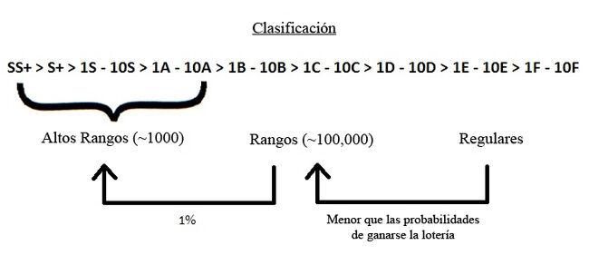 Clasificacion y probabilidad