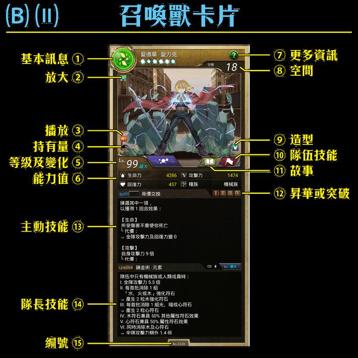 Guide-B-II