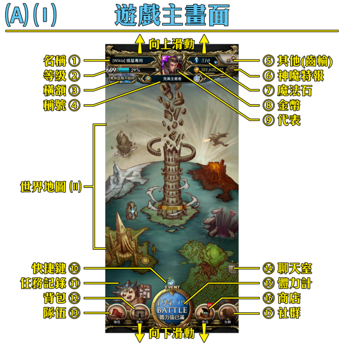 Guide-A-I