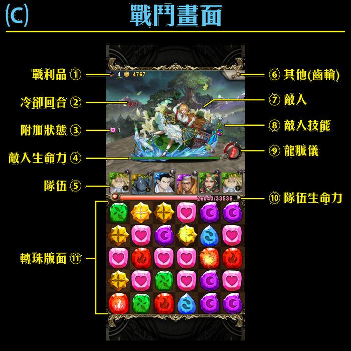 Guide-C