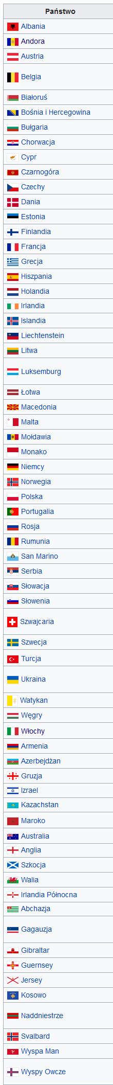 Lista Krajów