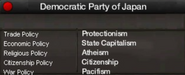 Democratic Party of Japan views