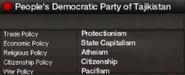 People's Democratic Party of Tajikistan views