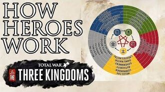 HOW HEROES WORK - Total War Three Kingdoms + Wu Xing!