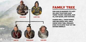 TW3K Sun Jian-Family Tree