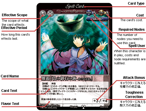 Vision-pm spellcard