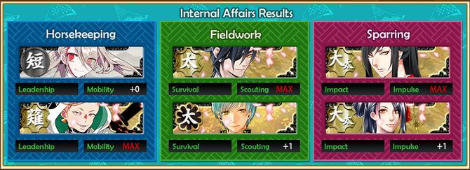 IA finish
