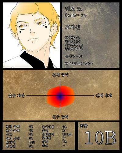 -Statcard- Lero-ro