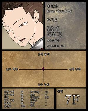 -Statcard- Hong Chun Hwa