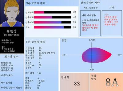 -Statcard- Yu Han-Sung