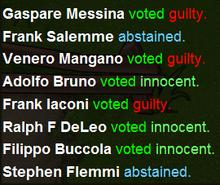 Tie vote-0
