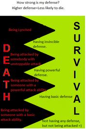 Death chart-1