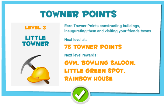 File:Towner Points.png