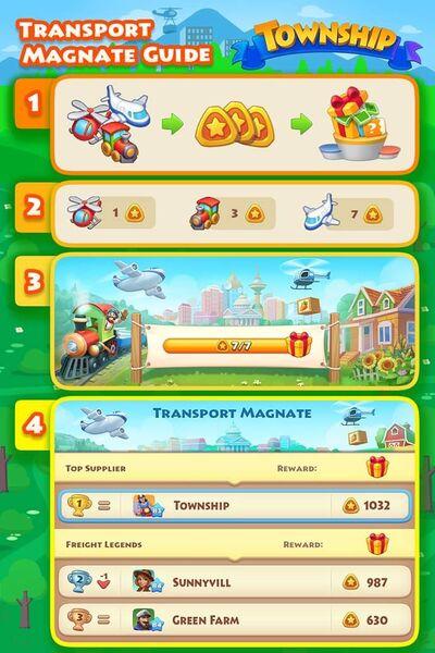 Transport Magnate Guide