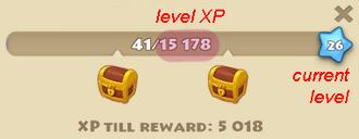 Levelxp