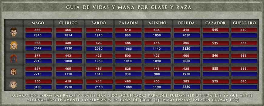 GUIA DE VIDAS-0