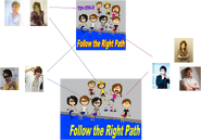 Follow the Right Path BEMANI Artist Connection
