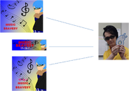 MUSIC BRAVERY BEMANI Artist Connection