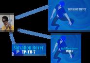 Salvation Rover BEMANI Artist Connection