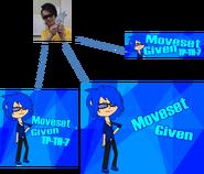 Moveset Given BEMANI Artist Connection