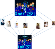 X and Y 271 BEMANI Artist Connection